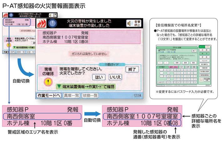 P-AT感知器(P型自動試験機能付感知器)の表示機能